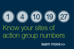 Know your sites of action group numbers