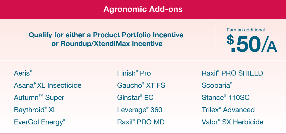 Agronomic add-ons brand incentive