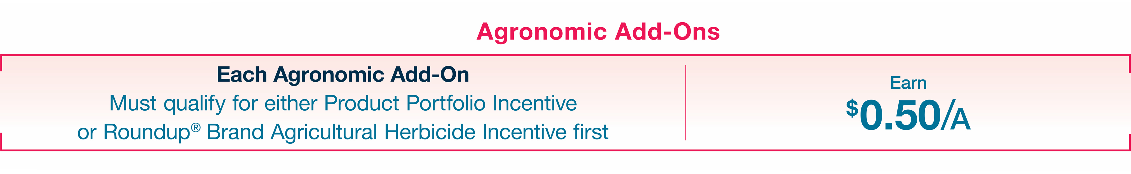 Agronomic Add-ons Chart showing how qualifying agronomic add-ons earn rewards