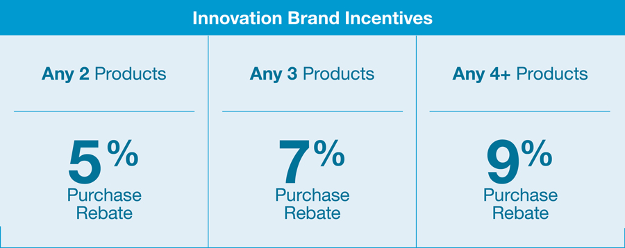 Bayer PLUS Innovation Product Incentives