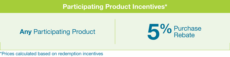 Bayer PLUS Participating Product Incentive