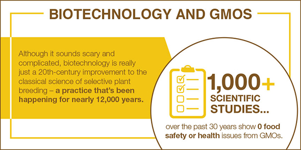 Facts about Biotechnology and GMOs