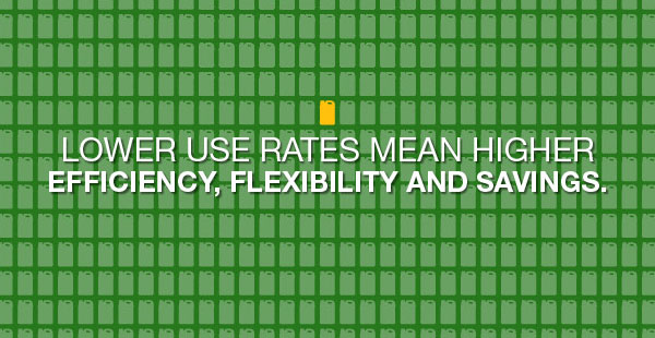 Lower Use Rates Mean Higher Efficiency